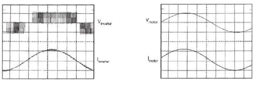 变频器输出正弦波滤波器